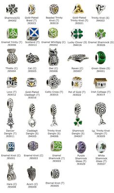 I don't Pandora, but I know a BFF who does...@Tricia Bard    Celtic Charm Beads