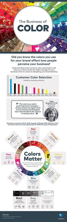 Business infographic : Guide: The Colour Psychology and Your Business [Infographic]