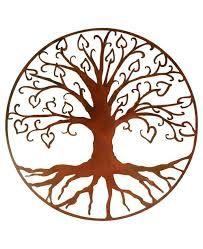 Resultado de imagem para tree of life drawing