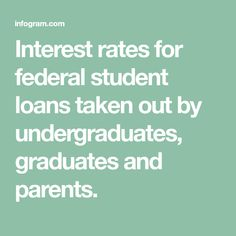 Interest rates for federal student loans taken out by undergraduates, graduates and parents. Federal Student Loans, College Admission, Interest Rates, Graduation, Parents, Dads, Moving On, Raising Kids, Parenting Humor