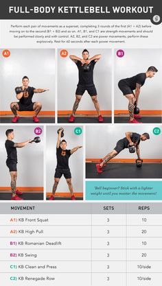Full Body Kettlebell Workout for 'Bell Beginners via @greatist