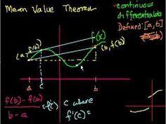 Khan academy - MVT   Good calculus help