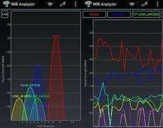 Tech: Wifije van otthon? Nézze meg ezzel, és biztosan gyorsabb lesz a net - HVG.hu Ha, Wifi, Android