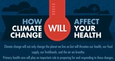 Infographic: How Climate Change Will Affect Your Health ...