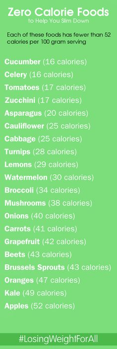 Zero Calorie Foods, that will help to lose weight.