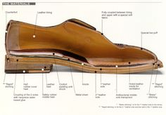 Welted shoe. Click on the link to reach our homepage and to discover our production process -> http://scaros.so/VIa5TT