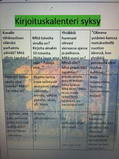Finnish Language, School Fun, Special Education, Writer, Classroom, Teacher, Reading, Kids, Class Room
