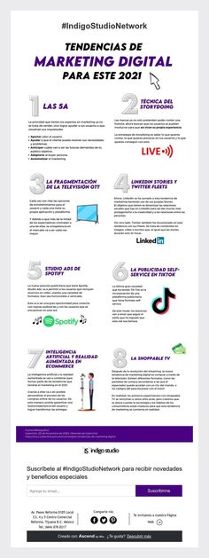 Comunity Manager, Content Manager, Marketing Ideas, Marketing Digital, Management, Real Estate, Social Media, Twitter, Tips