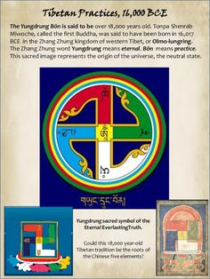 Okar Research: Polaris, Ursa Major, the Saptarishi Mandala and Yungdrung Tibetan Art, Tibetan Buddhism, Buddhist Art, Sacred Symbols, Ancient Symbols, Ancient Aliens, Buddhist Symbols, Life Symbol, Sanskrit