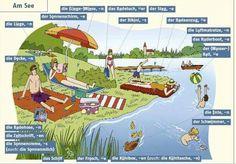 German vocabulary - Am See / At the lake