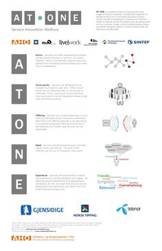 The AT-ONE project is a strategic project within the research field and in commercial development.