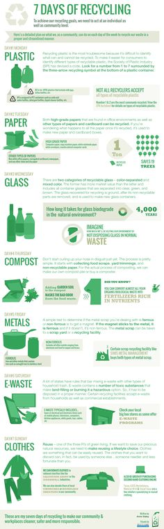 7 Days of Recycling  #Infographic #Recycling  EARTH FORCE bracelets…