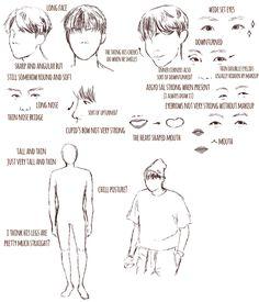 HOBI guide