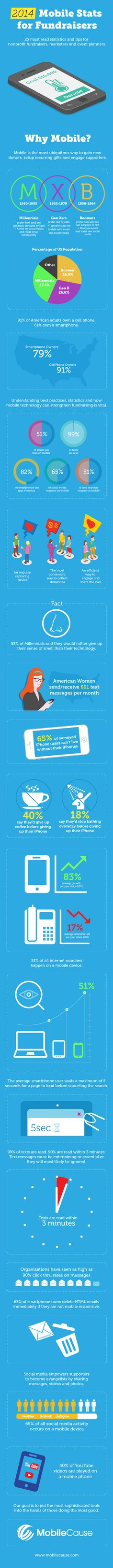 2014-mobile-stats-infographic