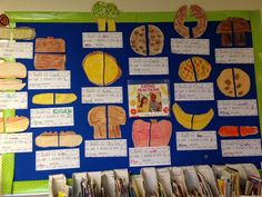 We are learning about fractions. We read Eating Fractions and made our own foods to share. To download the recording sheet for free from Goo...