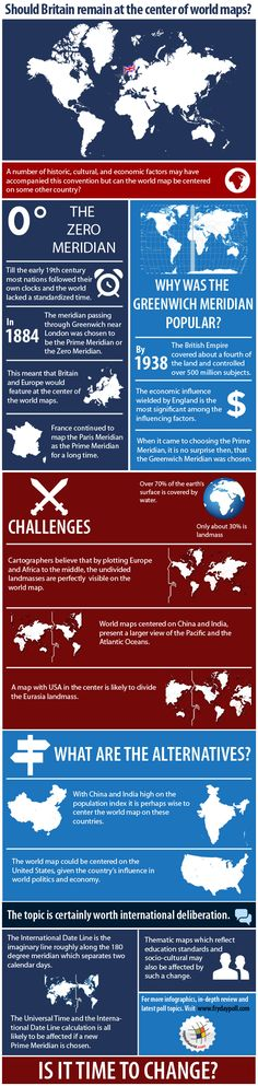 What do you think? Should Britain remain at the center of World Map? Check Infographic. We'd be curious to know what you think?