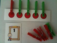 Math Coach's Corner: kindergarten