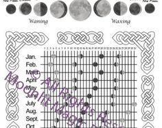 Moon Phases 2015 Lunar Calendar