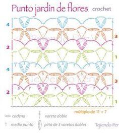 GRÁFICO : PAP - Resumido ... Considere a foto acima, como se fosse fazer a ca... Crochet Stitches Free, Crochet Diagram, Crochet Chart, Crochet Motif, Crochet Doilies, Crochet Ruffle Scarf, Crochet Baby Cardigan, Crochet Lace, Crochet Tablecloth Pattern