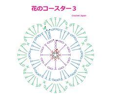 花のコースター 3 【かぎ針編み】 How to crochet flower coaster https://youtu.be/cBEiGjKutm8 字幕と編み図で解説しています。 くさり編み5目の、輪の作り目から、 1段目は、細編みが8目です。 くさり編み、細編み、長編み、引き抜き編みで編みました。 お花の形の可愛いコースターです。