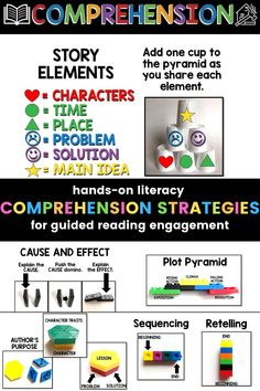 Help your students make comprehension concrete with these hands-on comprehension strategies from Brooke Brown. Perfect for use in both guided reading and independent literacy centers, these kinesthetic literacy strategies increase engagement, motivation, and retention. Grab your hands-on manipulatives and get ready to engage learners in your guided and small reading groups. Literacy Strategies, Literacy Stations, Comprehension Strategies, Literacy Centers, Kinesthetic Learning, Learning Activities, Reading Groups, Guided Reading, Making Words