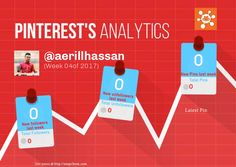 This Pinterest weekly report for aerillhassan was generated by #Snapchum. Snapchum helps you find recent Pinterest followers, unfollowers and schedule Pins. Find out who doesnot follow you back and unfollow them.