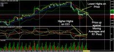 Bollinger Bands and CCI Divergence Trading System - Forex Strategies - Forex Resources - Forex Trading-free forex trading signals and FX Forecast Forex Trading Strategies, Forex Strategies, Carpet Spot Remover, Online Stock Trading, Implied Volatility, Bollinger Bands, Forex Trading Signals, Stock Charts, Moving Average