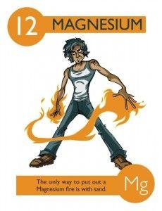 Atenção professores! Uma ótima inspiração para a maioria dos seus alunos que não se interessa tanto pela química! A ilustradora americana Kacie D. realiz