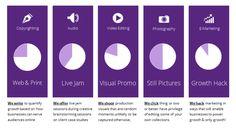 #eBook: Guide to #SocialMedia #GrowthHack via #hshdsh | @blogs4bytes