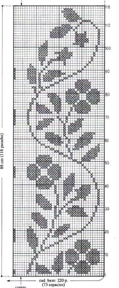 Cross Stitch Bird, Cross Stitch Borders, Cross Stitch Flowers, Cross Stitch Charts, Cross Stitch Designs, Cross Stitching, Crochet Bedspread, Crochet Tablecloth, Hand Embroidery Stitches