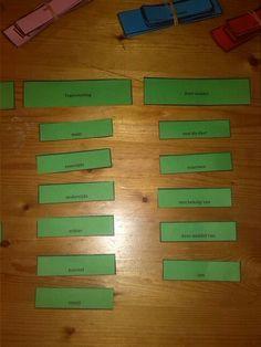 Signaalwoorden - oefen het in de klas