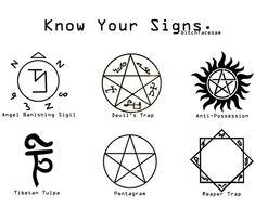 Know your signs- Supernatural