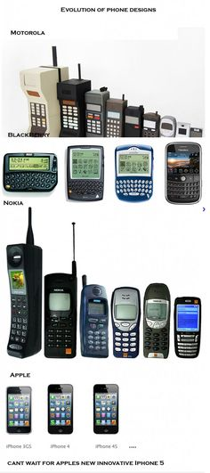 Hehehe. But iPhone is still my fave. - The Evolution Of Cell Phone Designs [Pic]