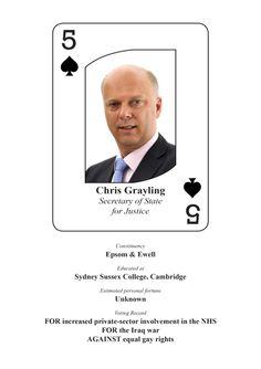 5 - Chris Grayling