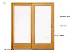 Image result for pocket doors patio