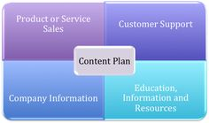 2014 #SEO Playbook by @Search Engine Land