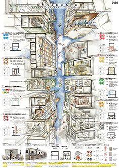 法政大学デザイン工学部建築学科/トップページ                                                                                                                                                                                 もっと見る