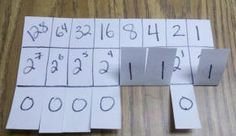 Teaching Binary Numbers - Manipulative