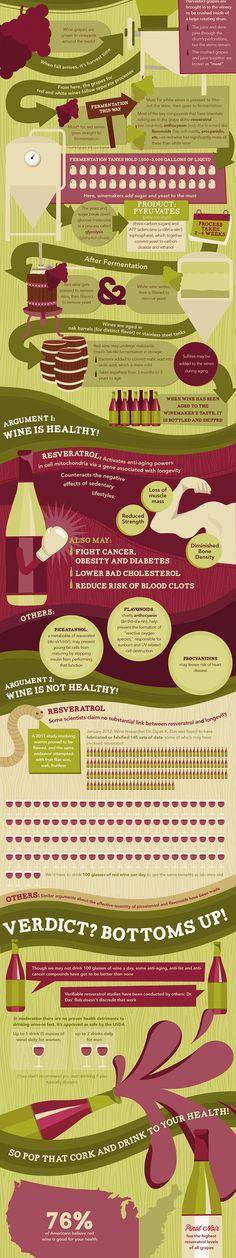 "Wine Infographic www.LiquorList.com ""The Marketplace for Adults with Taste!"" @LiquorListcom   #LiquorList.com"