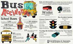 Bus Accident Infographic with statistics on injuries and accidents to passengers and pedestrians caused by negligent bus companies or drivers.
