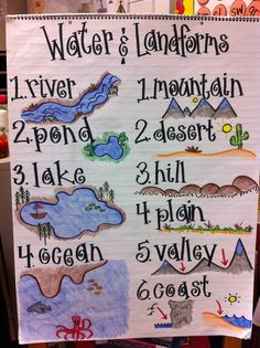 Water and land-form anchor chart for science. This chart helps students who are visual, understand what the land-forms look like. Science standards: 4. The Physical Setting, C. Processes that Shape the Earth. Grade 6: There are a variety of different land forms on the earth's surface (such as coastlines, rivers, mountains, deltas, and canyons).