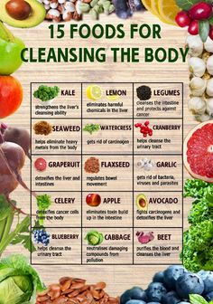 Foods that Cleanse the Body  YOUR HEALTH - Community - Google+