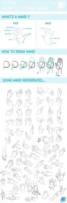 How to draw hands.
