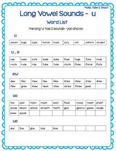 Teaching Long Vowel Spelling Patterns - Make Take & Teach Phonics Chart, Phonics Rules, Phonics Words, Jolly Phonics, Phonics Reading, Teaching Phonics, Phonics Activities, Reading Comprehension, Kindergarten Reading