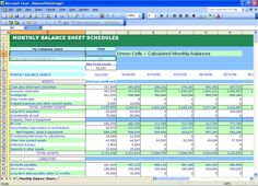 Everything You Need to Know About Financial Statements: The Balance Sheet - How to Read & Analyze the Balance Sheet