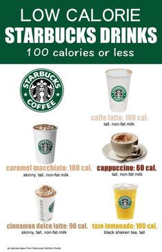Low Calorie Starbucks Drinks - Less than 100cal