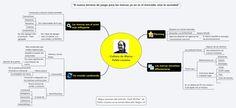 Cultura de Marca por Pablo Lezama - MindMap on Biggerplate