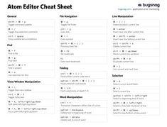 Bugsnag Blog - Atom Editor Keyboard Shortcut Cheat Sheet
