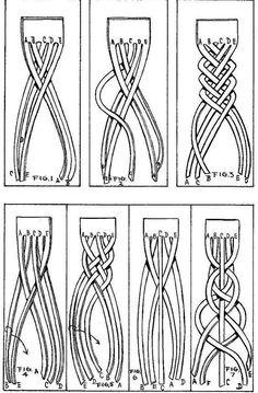 trenzado tiras cuero -(braiding tutorial and it's easy to f Macrame Knots, Micro Macrame, Macrame Jewelry, Wire Jewelry, Leather Jewelry, Leather Craft, Leather Weaving, Braids Tutorial Easy, Braids Easy