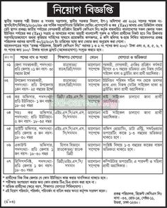 Local Government Engineering Department LGED Job Circular – Exclusive Jobs News